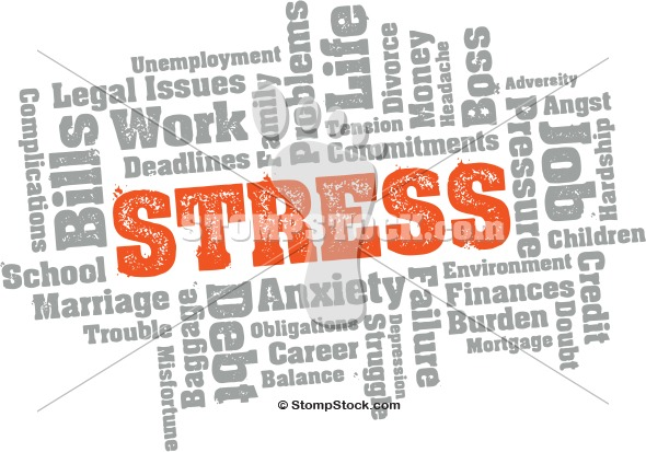 Stress Management Word Collage